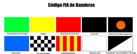 Las banderas y su significado en las competiciones de automóviles